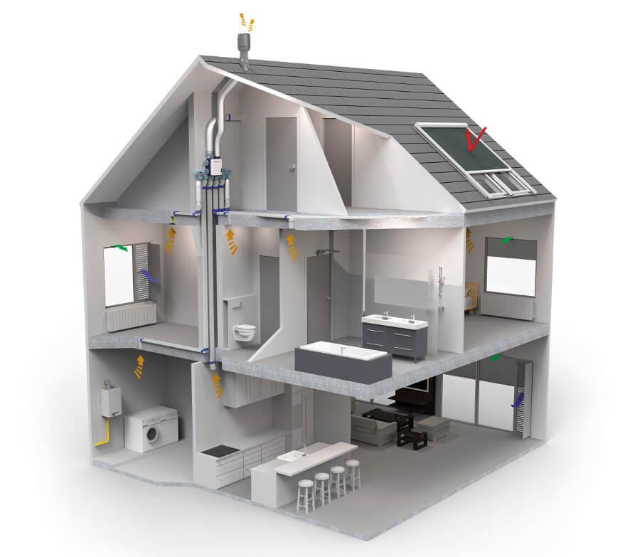 Система вентиляции Healthbox