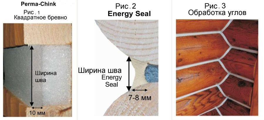 Схема для определения точного количества герметика для герметизации швов